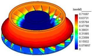 高性价比的三维CAD/CAM设计软件,免费最新版中望