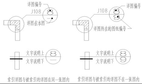 建筑标注符号大全_【cad】中望CAD建筑版之工程符号标注(下)_土木在线论坛