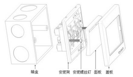 产品手绘六视图