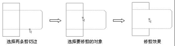 cad机械制图基础_CAD机械制图应用基础之平面图形绘图基础(二)-CAD常见问题-广州 ...